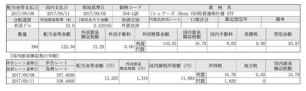 LQD 9月分配金