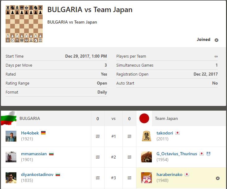 ブルガリアとのチーム戦に参加