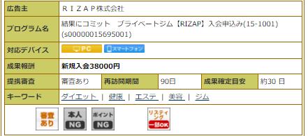 仮面ブロガー21