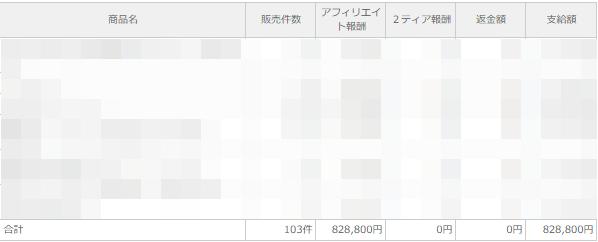 仮面ブロガー10