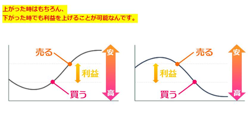 ビットコインジャパンプロジェクト3