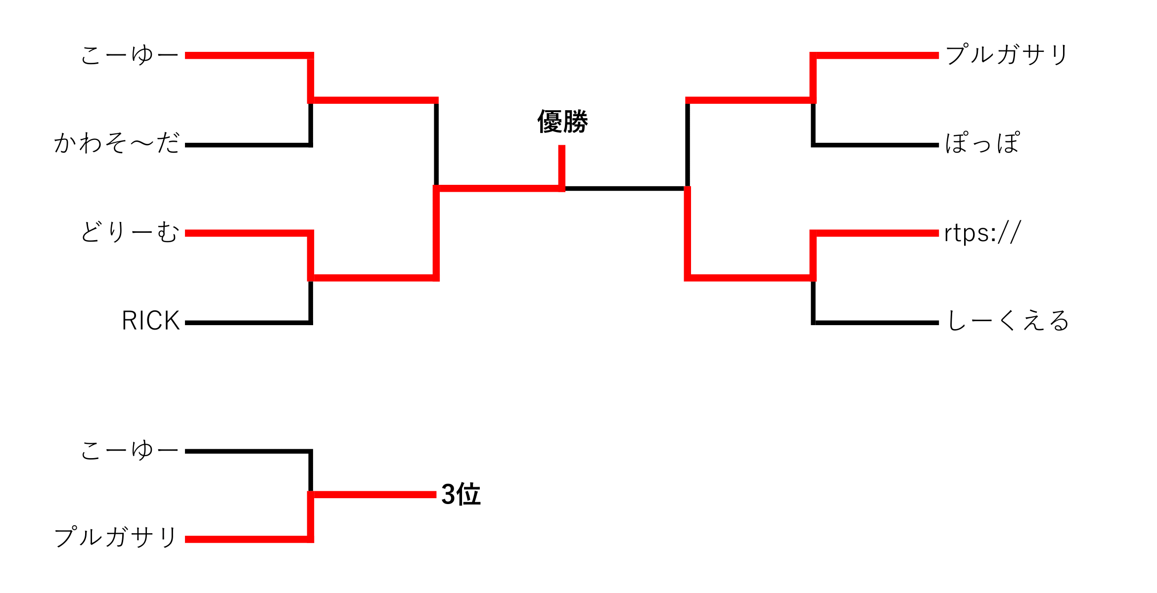 シングル決勝トナメ-1