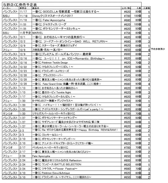 くじ20171116