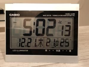 外気温-15℃朝5時の室温