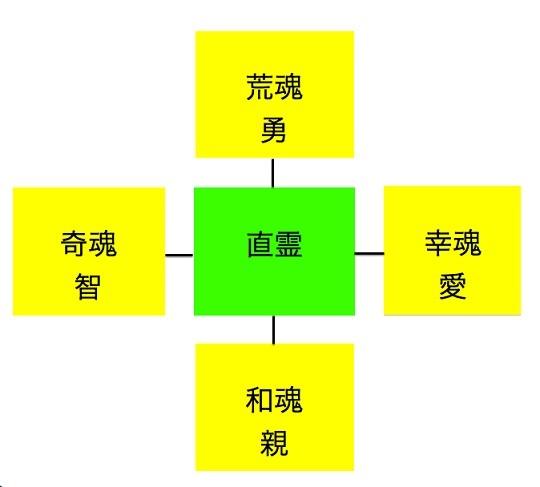 Ichireishikon[1]