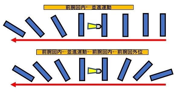 ラケット軌道比較