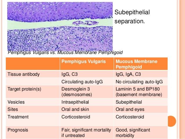 sur-mucosal-lesions-43-638.jpg