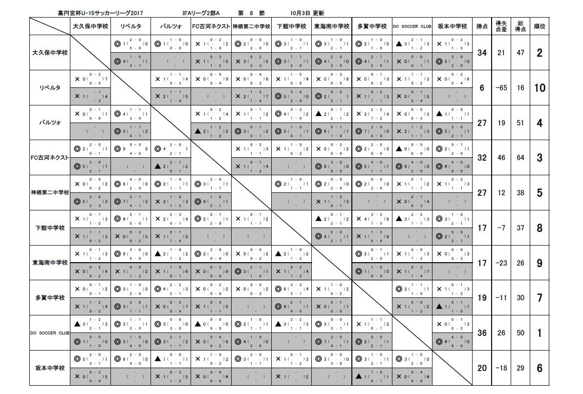 IFA日程表