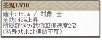 限定極 古田Lv10