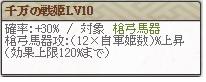 コラボ姫 千代Lv10