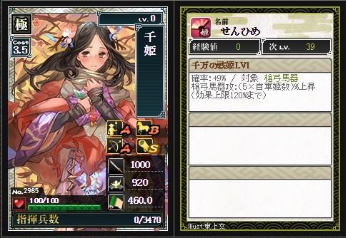 コラボ姫 千姫