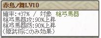 早川Lv10
