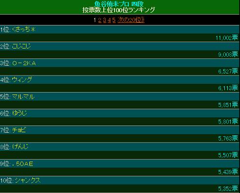 2017 選抜選 1~10