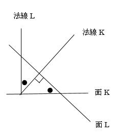 hokudai_1996_koki_math_a2_1.png
