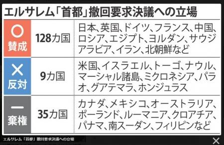Mainichi_20171222-01.jpg