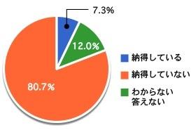 NNN_ans_07_graph-MoriKake.jpg