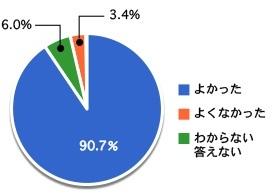NNN_ans_09_graph_Emperor.jpg