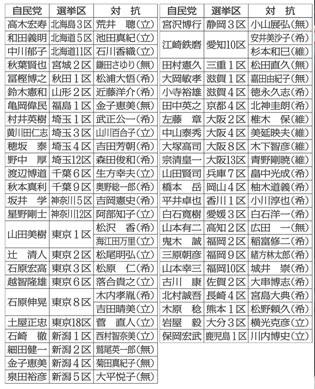 Nikkan-Gendai_20171013-01.jpg