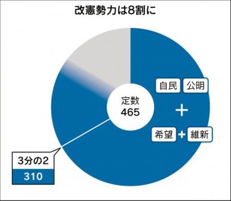 Nikkei_201710230300-01.jpg