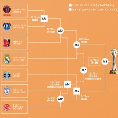 クラブワールドカップ