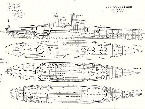 戦艦大和の概略図