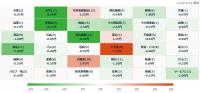 11/20 株価ヒートマップ