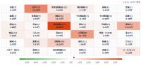 11/21 株価ヒートマップ