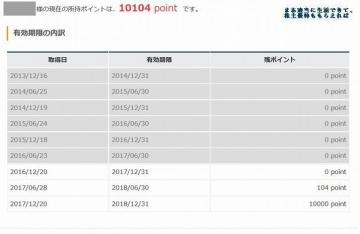 アトム 優待ポイント 履歴 201709