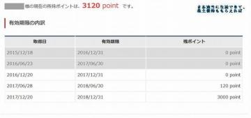 カッパ・クリエイト ポイント 履歴 201709