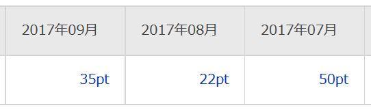 rakuten-research_point-rireki_201709.jpg