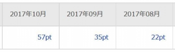 楽天リサーチ ポイント履歴 201710