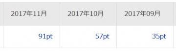 楽天リサーチ 履歴 201711