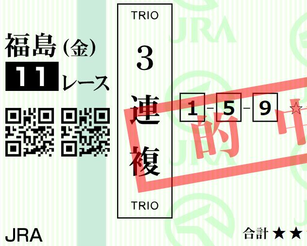 福島11R 河北新報杯 17,250円