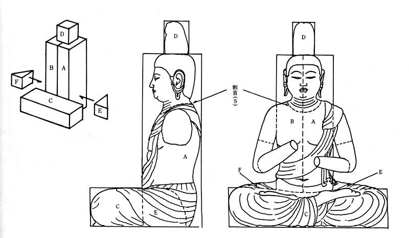 「魅惑の仏像」円成寺・大日如来像の解説掲載の構造図