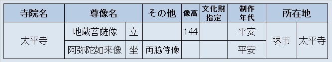 観仏リスト③(太平寺)