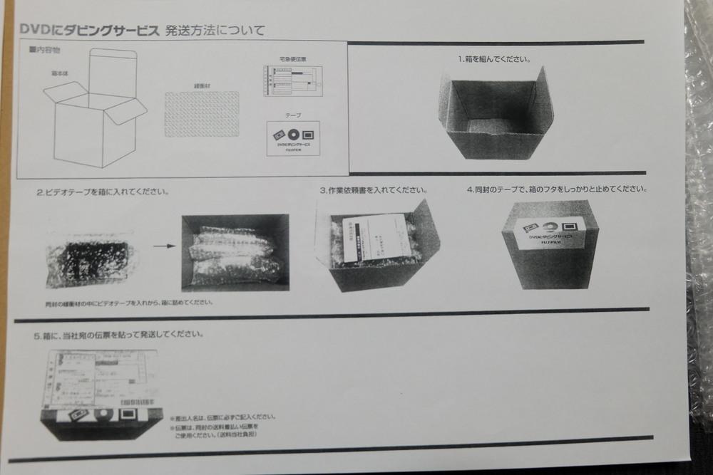 サービスパック梱包の仕方