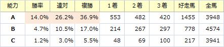 能力_20171009