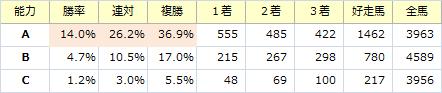能力_20171015