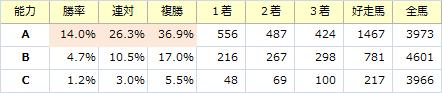 能力_20171022