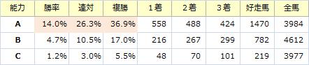 能力_20171029