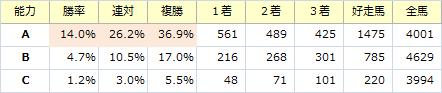 能力_20171105