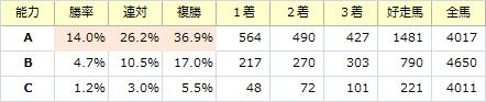 能力_20171112