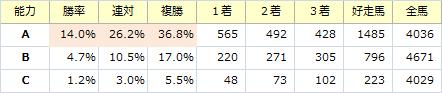 能力_20171119