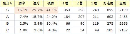 能力S_20171126