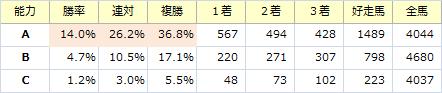 能力_20171126