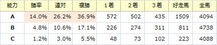 能力_20171224