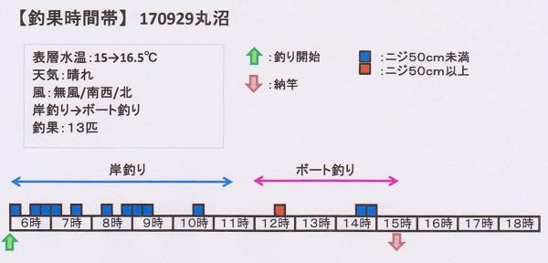 170929丸沼 001