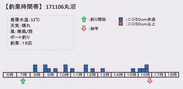 171106丸沼 001