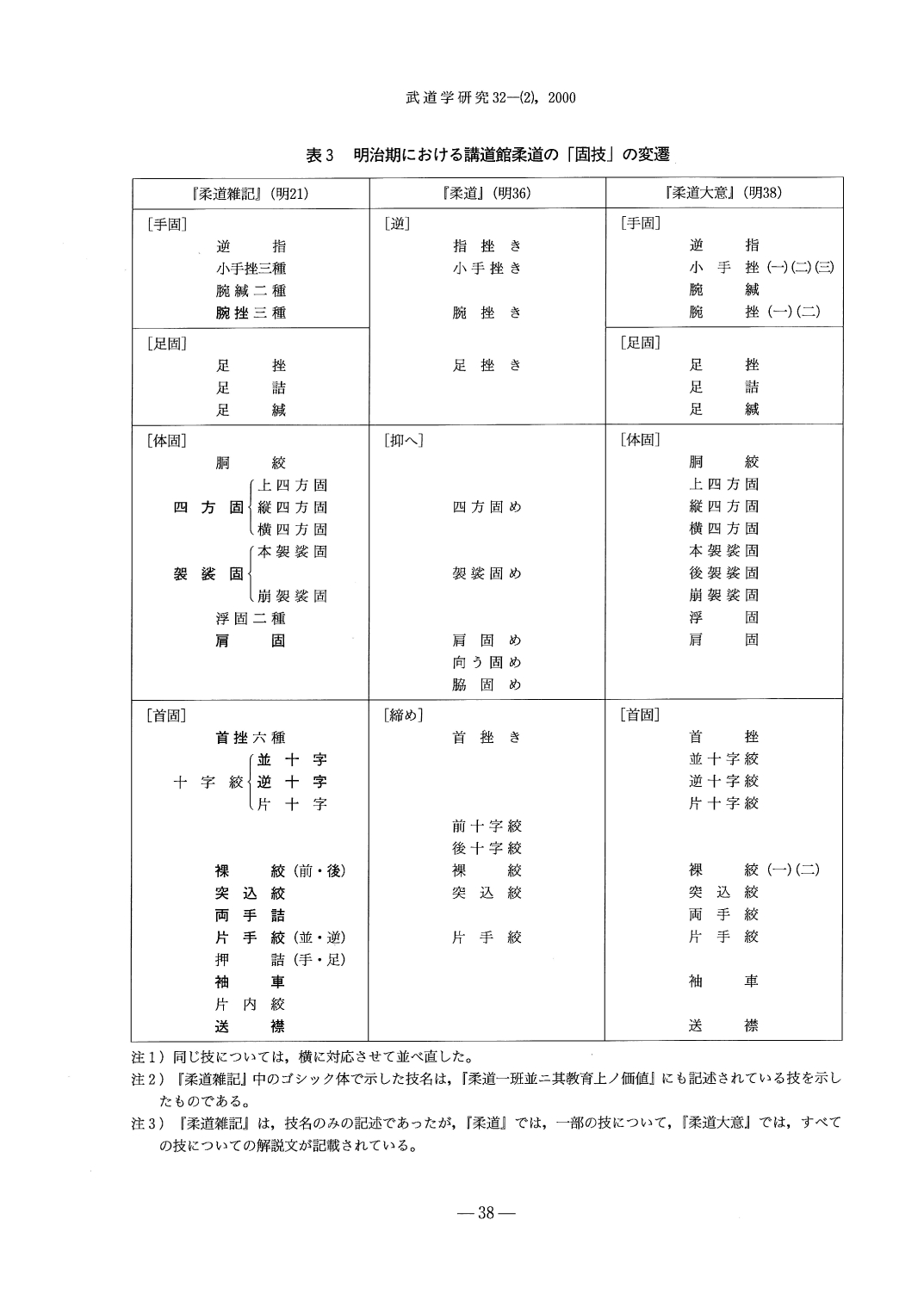 変換 ~ 乱取りimg19 (7)