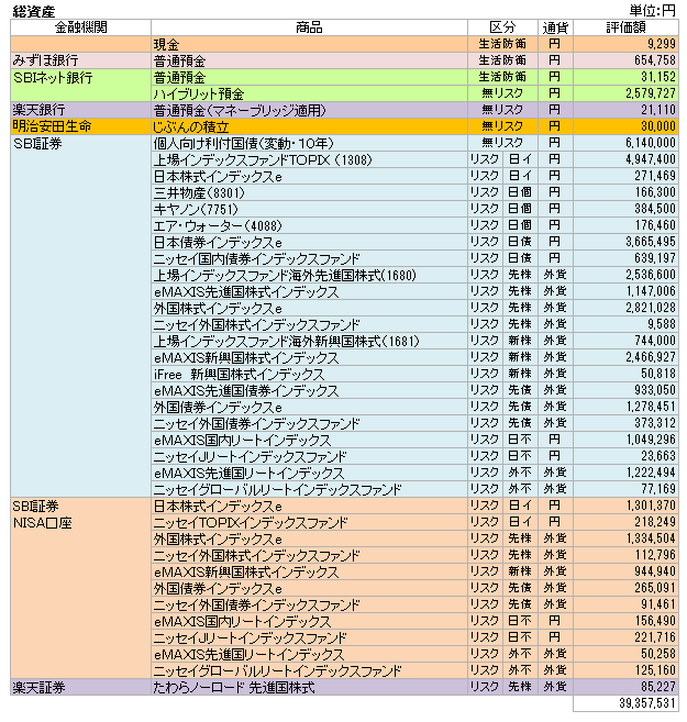 総資産(2017.9)